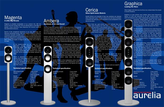 6moons Audio Reviews Aurelia Cerica